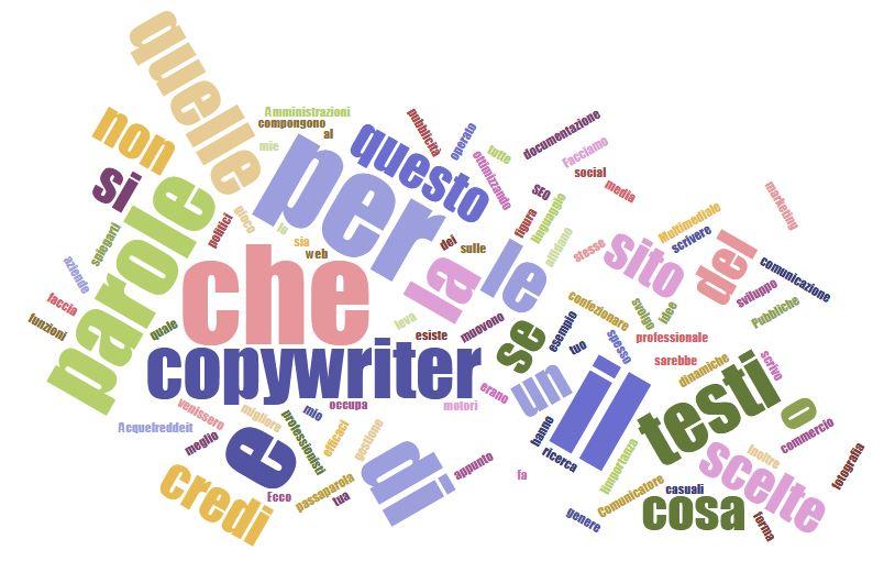 Copyrigter world cloud
